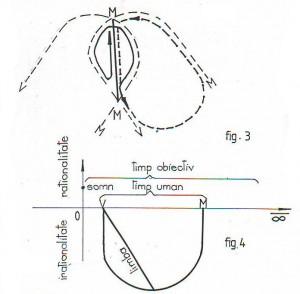 Lucian-Strochi-eminescu-se-bate-fig-3-4